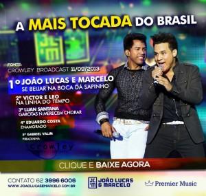 """A dupla João Lucas e Marcelo disponibilizou para baixar o seu mais um sucesso do arrocha, a música se chama """"Se Beijar na Boca Dá Sapinho"""". Segundo relatório Crowley, a canção foi a mais tocada em todas as rádios do ..."""