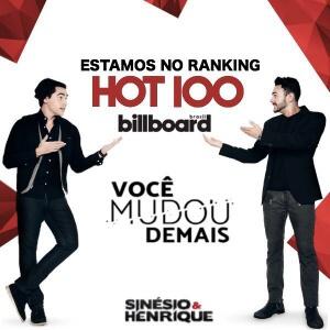 Sinésio & Henrique são destaques nos principais rankings do mercado musical